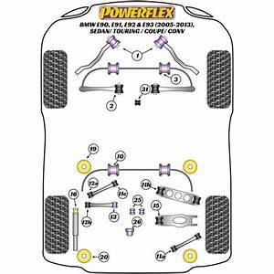 Powerflex Pff5