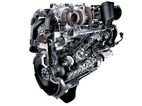Ford's Power Stroke Diesel History
