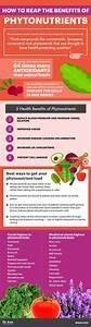 Phytonutrients Reduce Blood Pressure  U0026 Inflammation