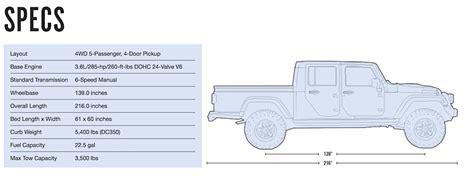 door wrangler pickup concept page   jeep wrangler forums jl jt pickup