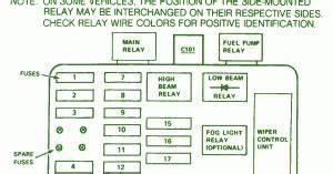 Bmw Fuse Box Diagram  Fuse Box Bmw 528e V6 1986 Diagram