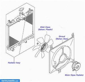 Rangkaian Kabel Temperatur Mobil