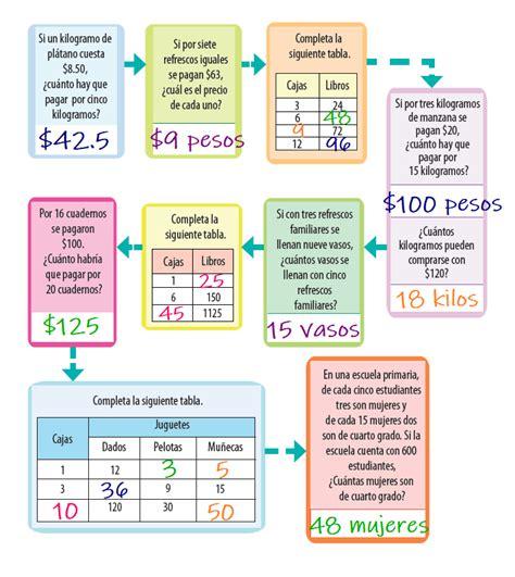 Si ya no sé habré el bloque 3 pero puedes consultar paco el chato. Paco El Chato 4 Grado De Primaria Matemáticas | Libro Gratis