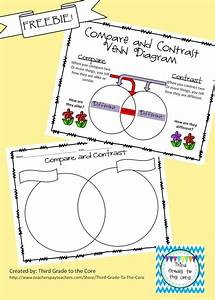 Compare And Contrast  Classroom Posters And Venn Diagrams On Pinterest