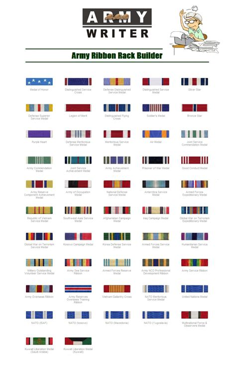 Awards And Decorations Uk by 17 Awards And Decorations Uk Navy Seal