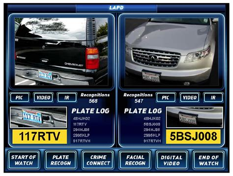 National License Plate Recognition Database