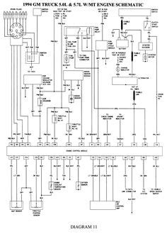 1993 Chevy Silverado 1500 Wiring Diagram by Pin On Kc