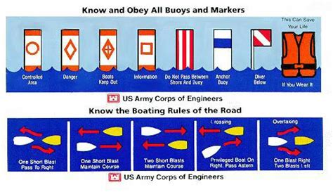 Boating Signs And Buoys by Types Of Buoys And Markers Pictures To Pin On