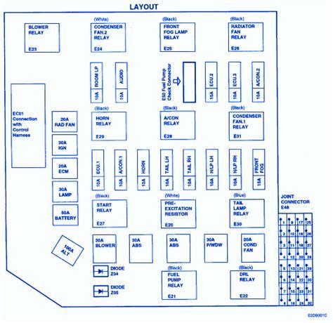 Hyundai Accent Engine Compartment Fuse Box Block