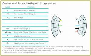 2 Stage Furnace Thermostat  U2013 Pinklife Info