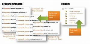 the lighter side of microsoft 4 folders vs metadata in With my documents vs documents
