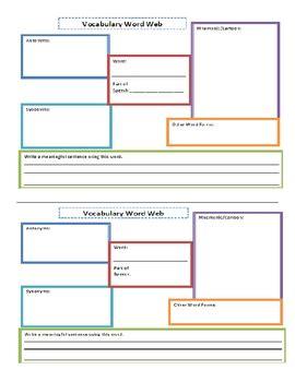 vocabulary template vocabulary word web template by miss teachers pay teachers