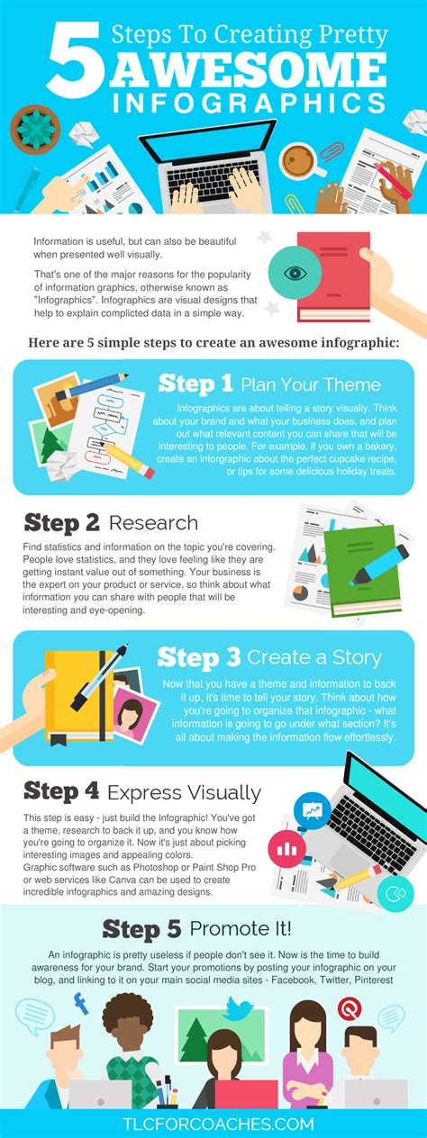 Infographic 5 Steps To Creating Awesome Infographics