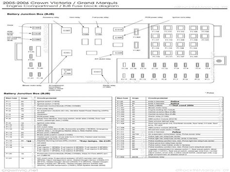 2000 Mercury Marqui Fuse Box Diagram by 2005 Mercury Grand Marquis Fuse Box Diagram Wiring Forums