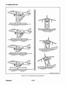 How To Fly The Harrier Jump Jet