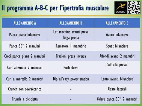 scheda palestra massa muscolare esempi  guida pratica