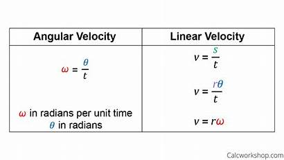 Velocity Angular Linear Physics Motion Examples Calculating