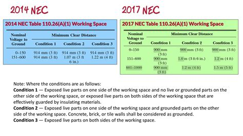 table  working spaces