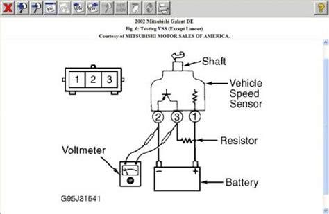 speedometer  working  cylinder front wheel drive
