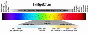 Tageslicht Lumen Kelvin : led birnen leuchtmittel energiesparlampe ~ Markanthonyermac.com Haus und Dekorationen
