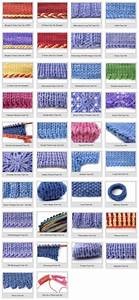 Knitting For Beginners 38 Different And Awesome Cast On