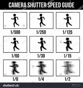 Camera Shutter Speed Guide Symbol Icon Stock Vector