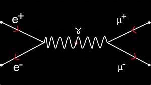 Quantum Field Theory Animation
