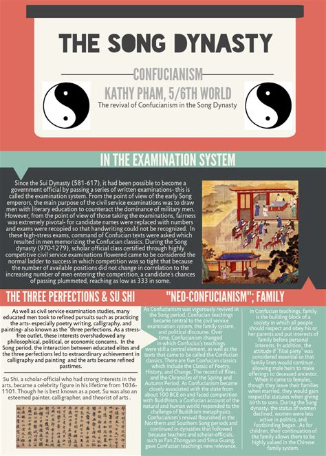 song dynasty confucianism piktochart infographic editor
