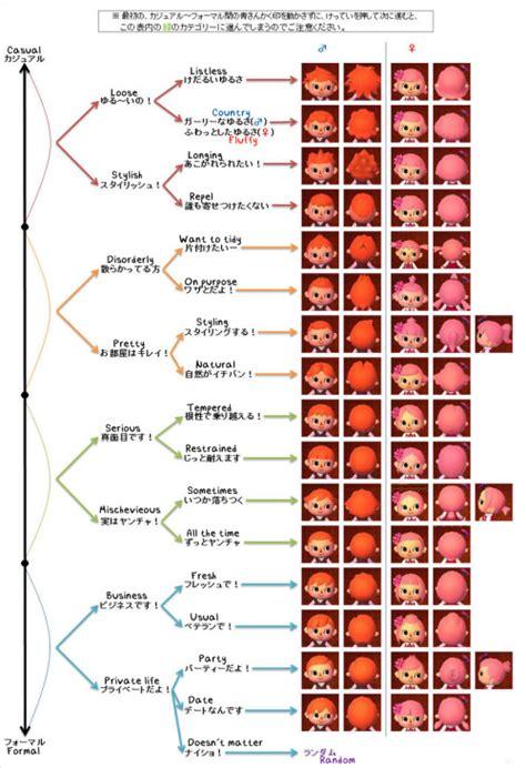 animal crossing new leaf hair colors hair guide animal crossing 3ds new leaf