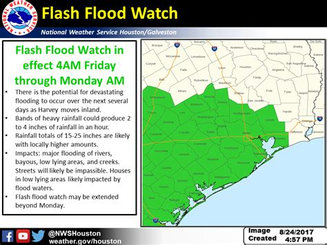 Friday for coastal areas of southeast texas, including matagorda bay, galveston, bolivar peninsula and coastal brazoria county. flash flood watch | Hello Woodlands