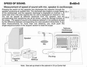 Measurement Of Speed Of Sound With Microphone  Speaker  Oscilloscope