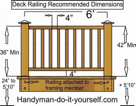 code for deck railing height deck design and ideas