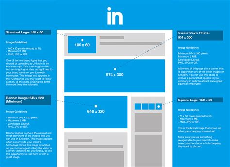 taille des images des reseaux sociaux facebook twitter