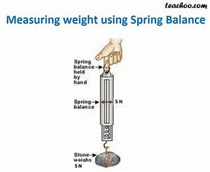 What Is A Spring Balance  - With Its Least Count