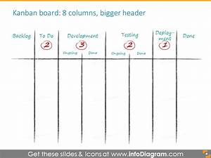 Kanban Icons Powerpoint Editable Board Symbols
