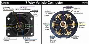 Troubleshooting A Pollak 7 Way Vehicle Connector Plug Wiring Malfunction