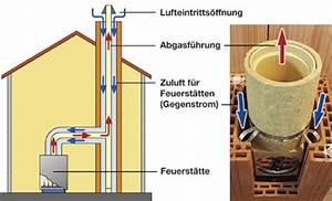 2 Kaminöfen An 1 Schornstein : wienerberger hat umstellung auf enev gerechte schornsteine ~ Articles-book.com Haus und Dekorationen