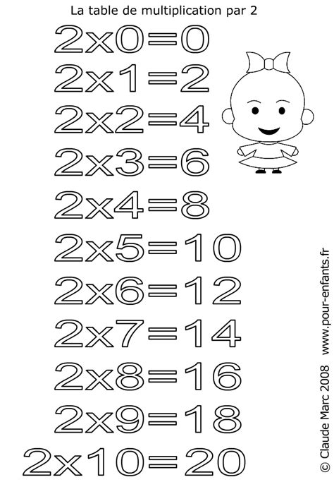 coloriages des tables de multiplications imprimer et colorier les tables de 2 3 4 5 6 7 8 9 10