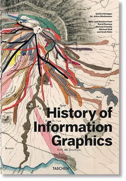 History Graphics Taschen Graphic Da Data Facts