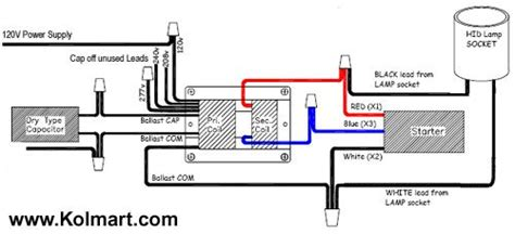 hid ballast wiring diagrams for metal halide and high pressure sodium ballasts e wire