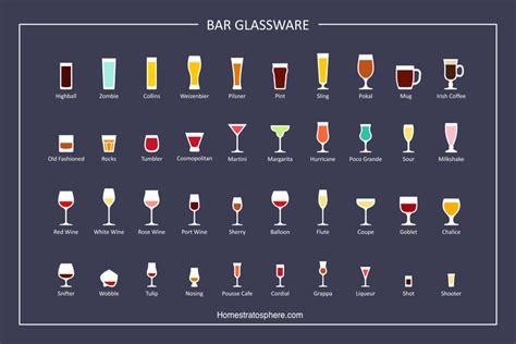12 Types Of Glassware (bar, Wine, Beer Etc