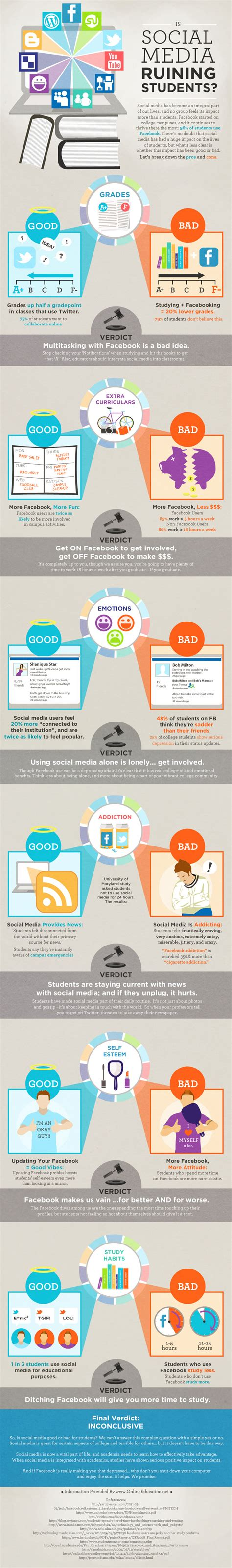 Social Media by Thoughts On The Is Social Media Ruining Students