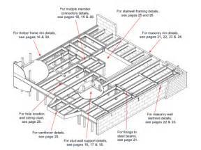 how to frame a floor engineered hardwood engineered hardwood parallel to joists