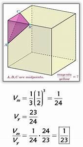 Slice  Cube Ratio