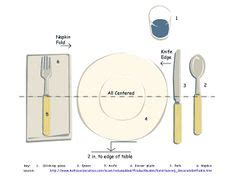 etiquette table setting   casual gathering great setting  start  kids