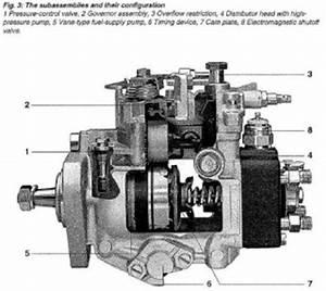Pompe A Eau Chrysler Voyager 2 5 Td : rouler l 39 huile v g tale essais et commentaires page 2 ~ Gottalentnigeria.com Avis de Voitures