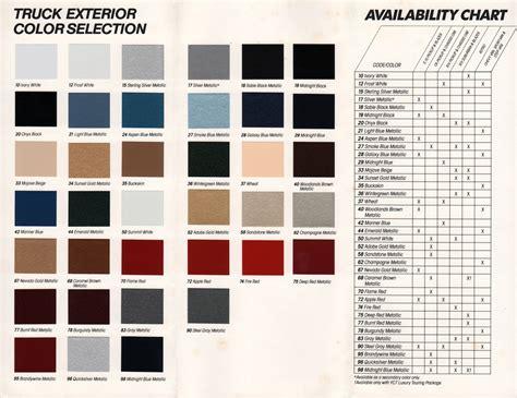 gm paint code colors
