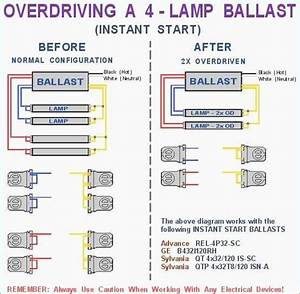 Diagram  Ballast Wiring Diagram Lithonia Full Version Hd