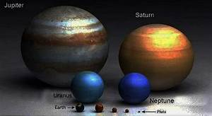 Size Of Planets Compared to Earth - Pics about space