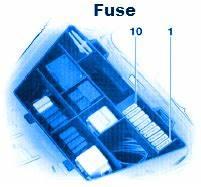 Bmw R1150rt 2001 Fuse Box  Block Circuit Breaker Diagram